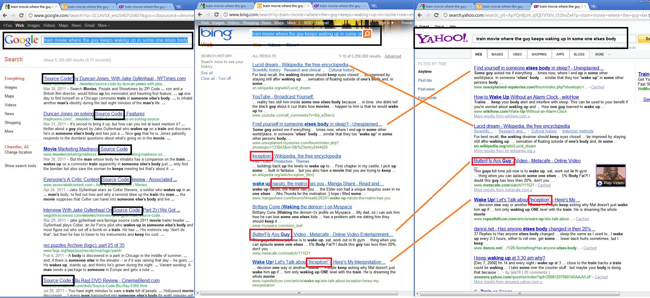 Google-Vs-Bing-Yahoo-300x138